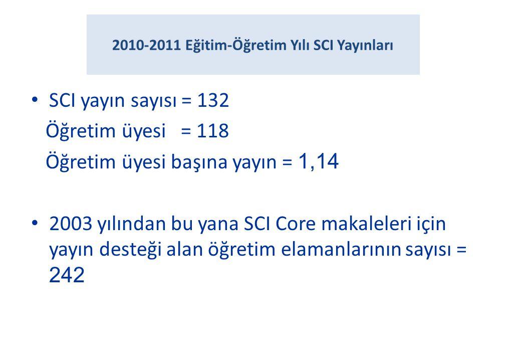 2010-2011 Eğitim-Öğretim Yılı SCI Yayınları
