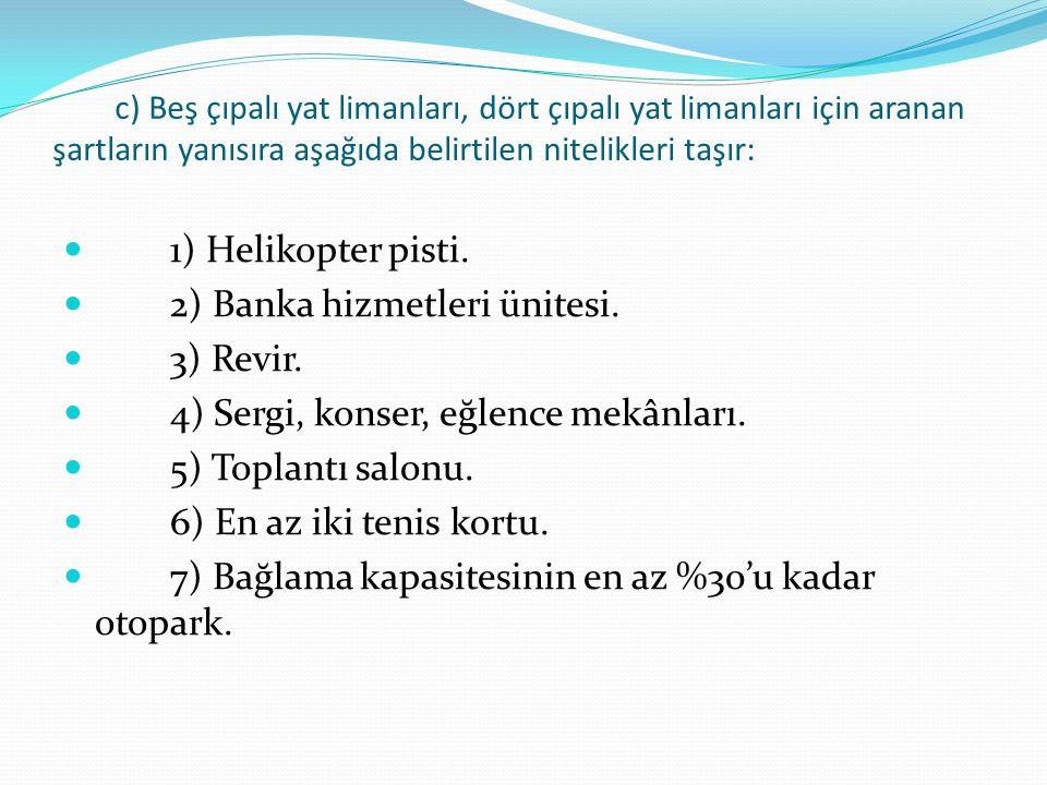 2) Banka hizmetleri ünitesi. 3) Revir.