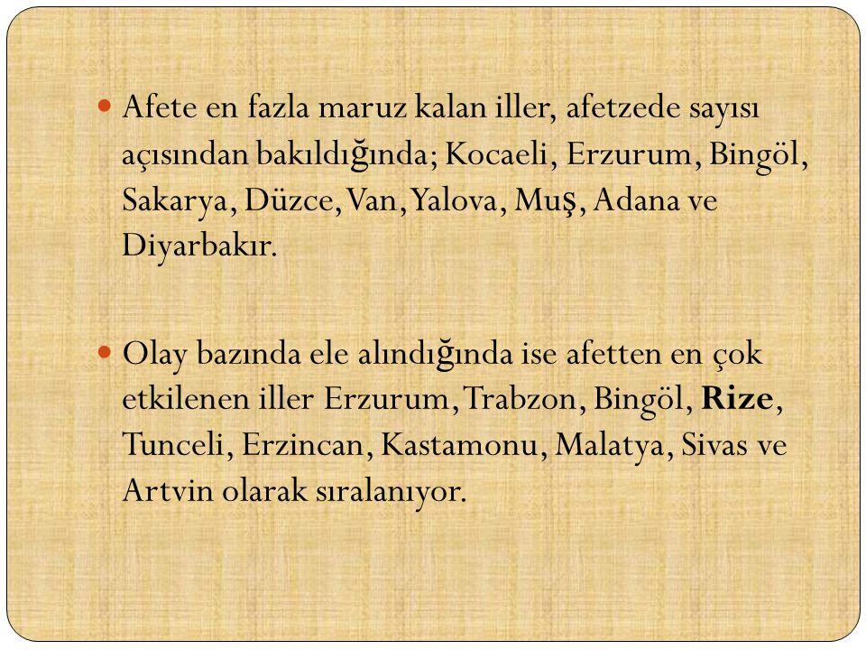 Afete en fazla maruz kalan iller, afetzede sayısı açısından bakıldığında; Kocaeli, Erzurum, Bingöl, Sakarya, Düzce, Van, Yalova, Muş, Adana ve Diyarbakır.
