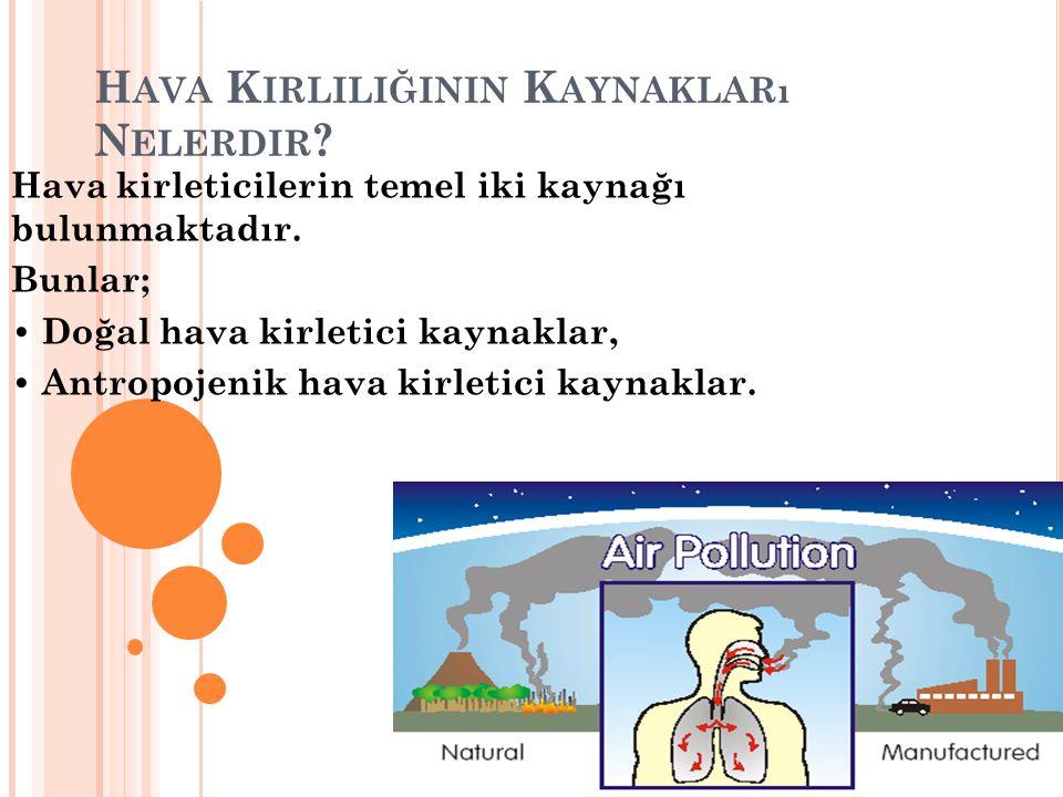 Hava Kirliliğinin Kaynakları Nelerdir