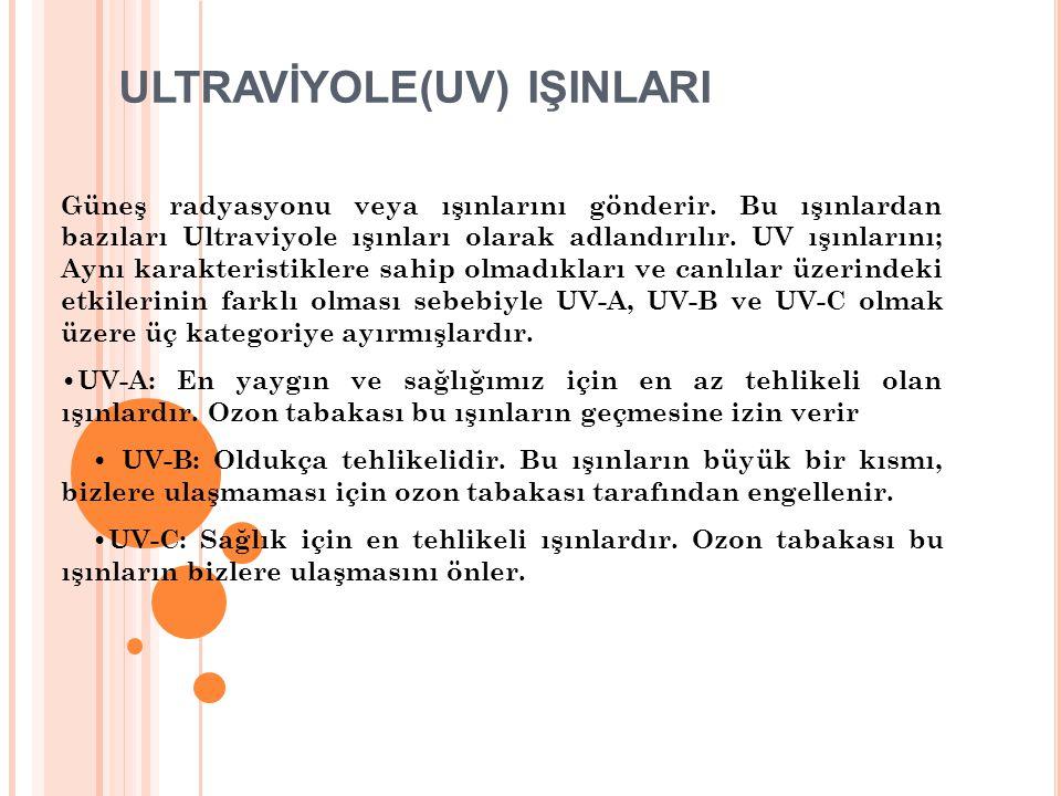 ULTRAVİYOLE(UV) IŞINLARI