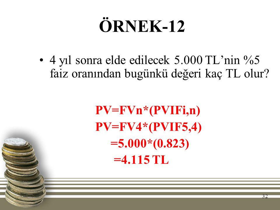 ÖRNEK-12 PV=FVn*(PVIFi,n)