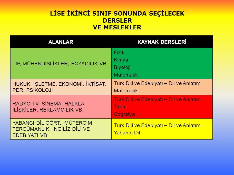 LİSE İKİNCİ SINIF SONUNDA SEÇİLECEK