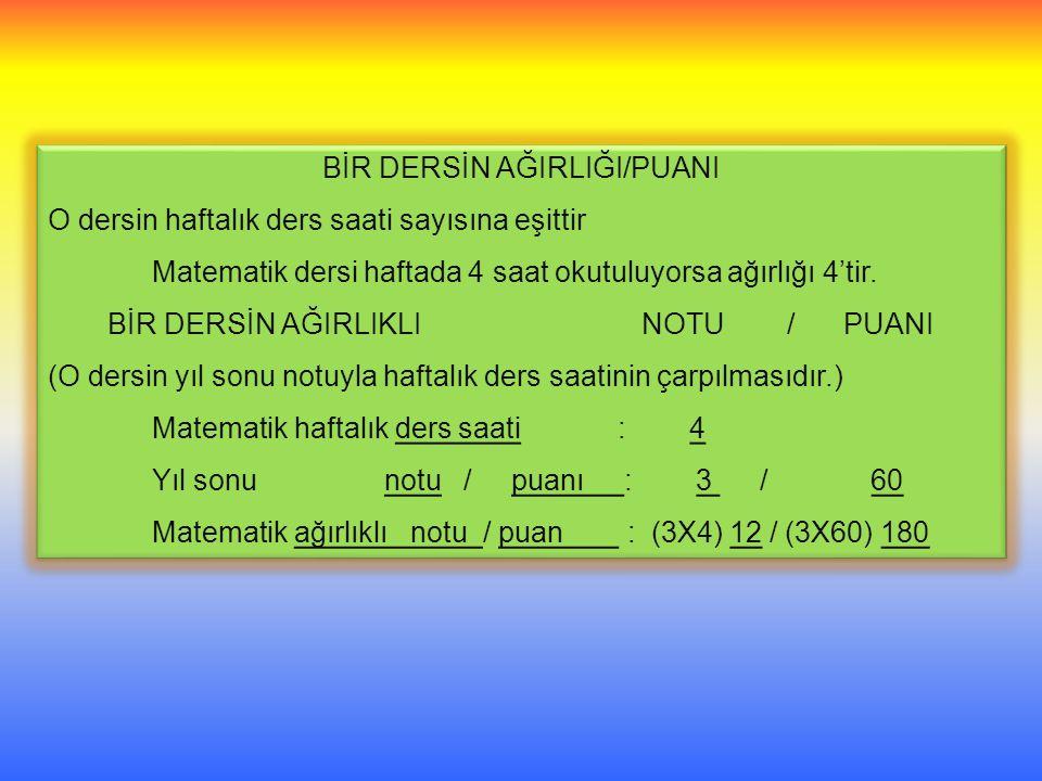 BİR DERSİN AĞIRLIĞI/PUANI