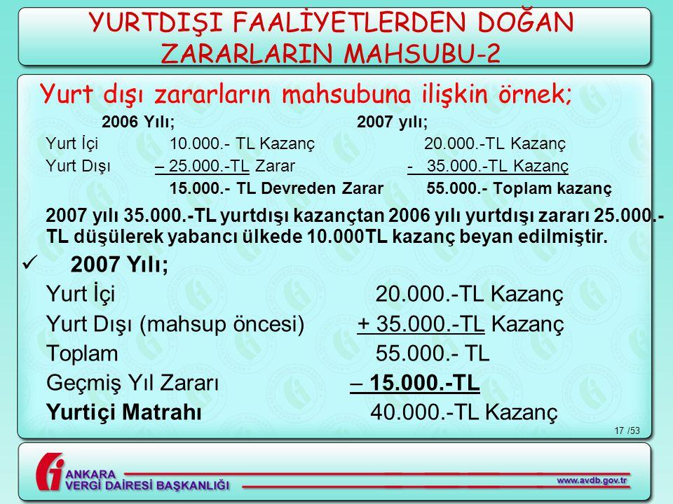 YURTDIŞI FAALİYETLERDEN DOĞAN ZARARLARIN MAHSUBU-2