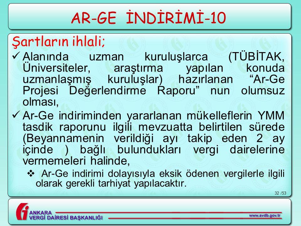 AR-GE İNDİRİMİ-10 Şartların ihlali;