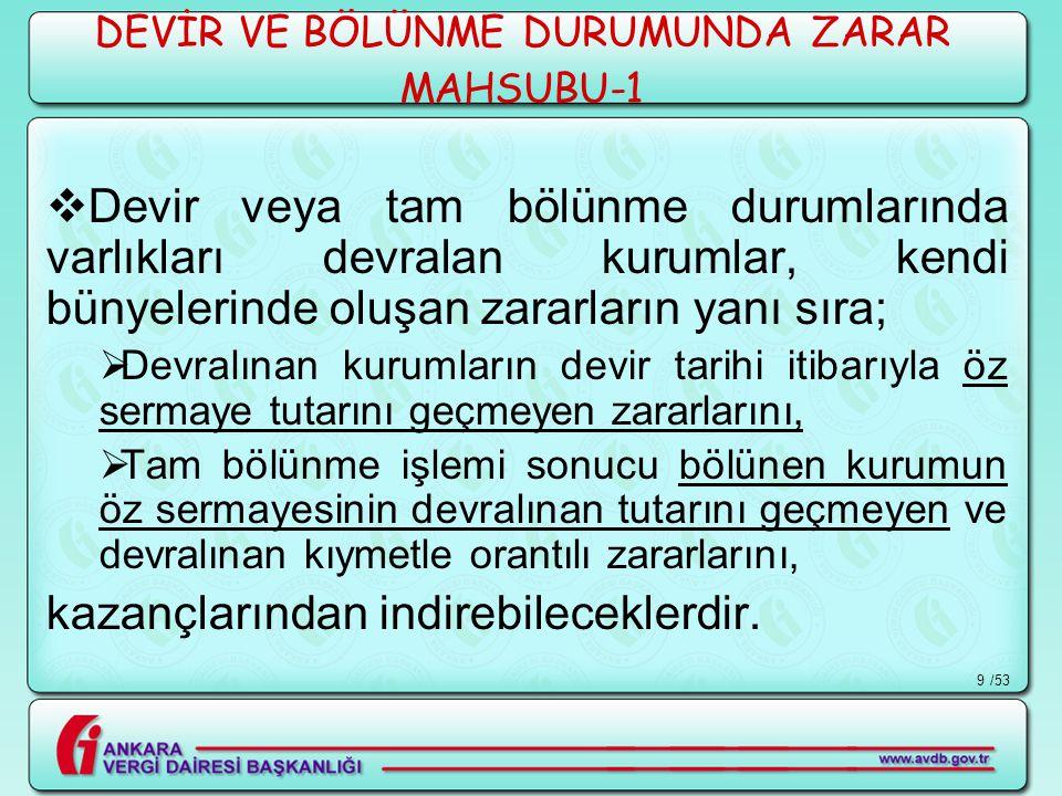 DEVİR VE BÖLÜNME DURUMUNDA ZARAR MAHSUBU-1