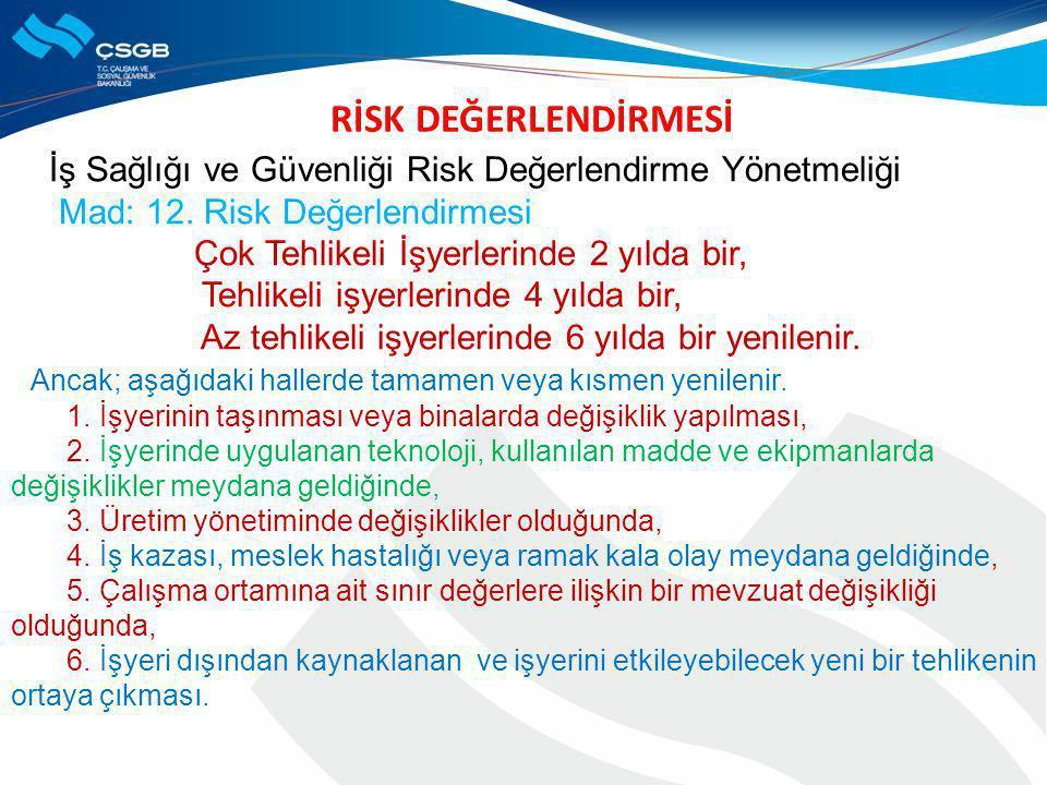 RİSK DEĞERLENDİRMESİ İş Sağlığı ve Güvenliği Risk Değerlendirme Yönetmeliği. Mad: 12. Risk Değerlendirmesi.