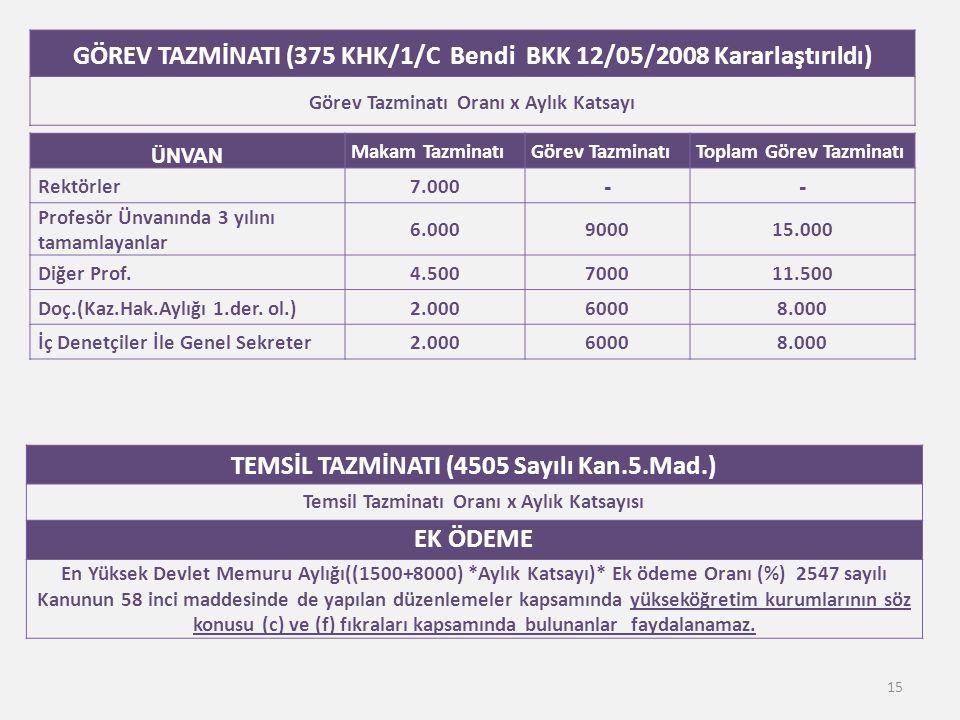 GÖREV TAZMİNATI (375 KHK/1/C Bendi BKK 12/05/2008 Kararlaştırıldı)