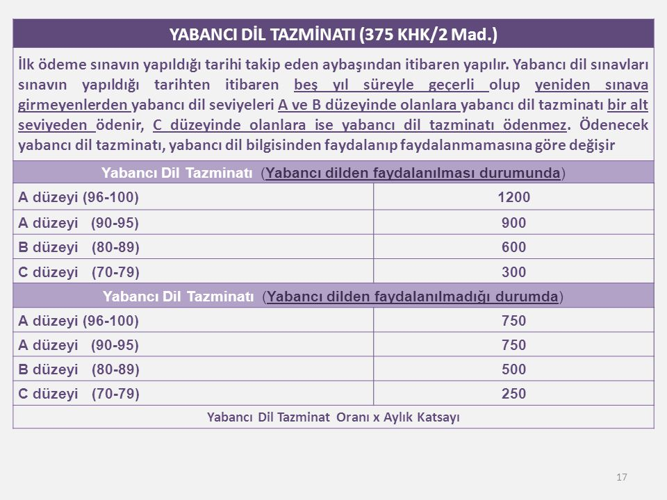 YABANCI DİL TAZMİNATI (375 KHK/2 Mad.)