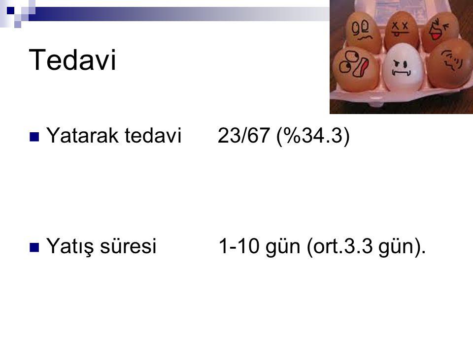 Tedavi Yatarak tedavi 23/67 (%34.3)
