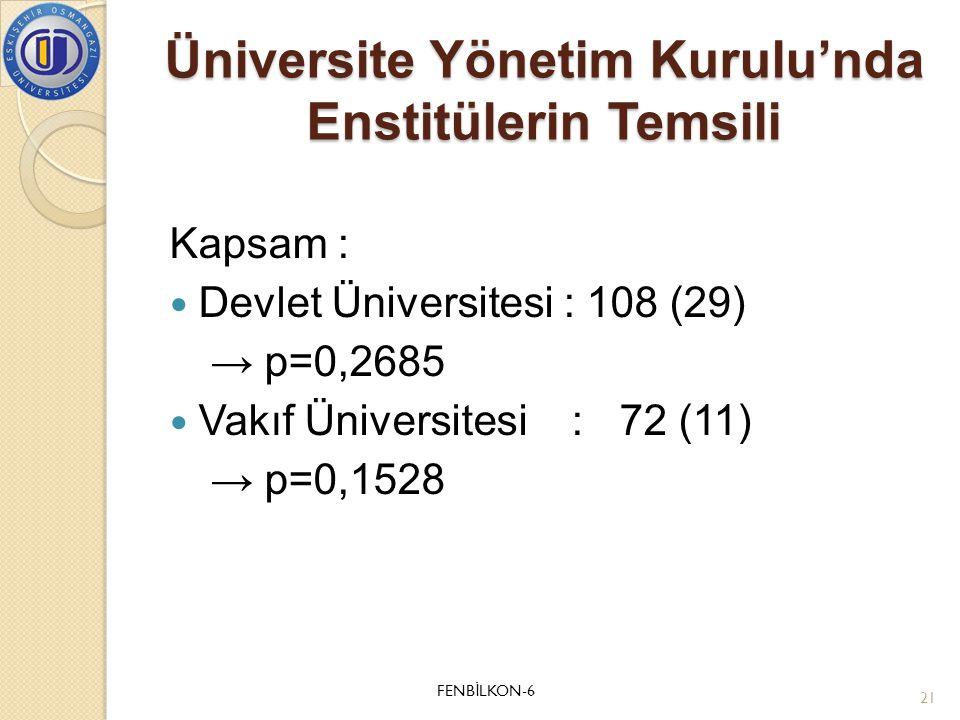 Üniversite Yönetim Kurulu'nda Enstitülerin Temsili