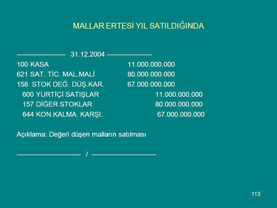 MALLAR ERTESİ YIL SATILDIĞINDA