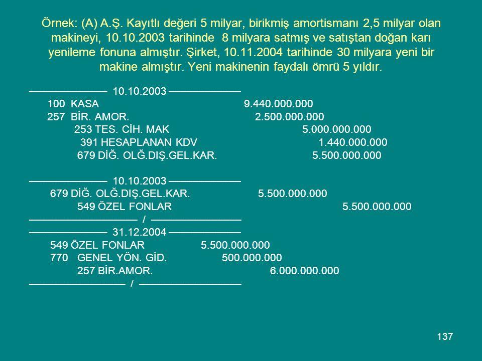 Örnek: (A) A.Ş. Kayıtlı değeri 5 milyar, birikmiş amortismanı 2,5 milyar olan makineyi, 10.10.2003 tarihinde 8 milyara satmış ve satıştan doğan karı yenileme fonuna almıştır. Şirket, 10.11.2004 tarihinde 30 milyara yeni bir makine almıştır. Yeni makinenin faydalı ömrü 5 yıldır.