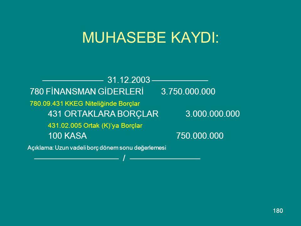 MUHASEBE KAYDI: ––––––––––––– 31.12.2003 ––––––––––––