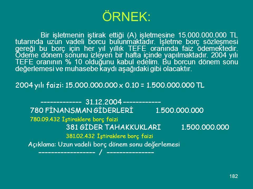 ÖRNEK: 2004 yılı faizi: 15.000.000.000 x 0.10 = 1.500.000.000 TL