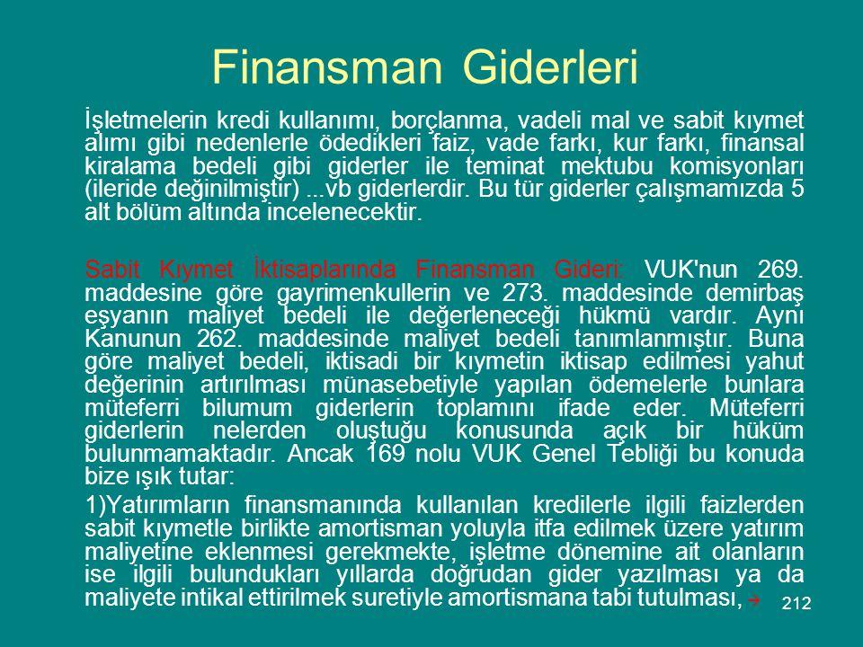 Finansman Giderleri