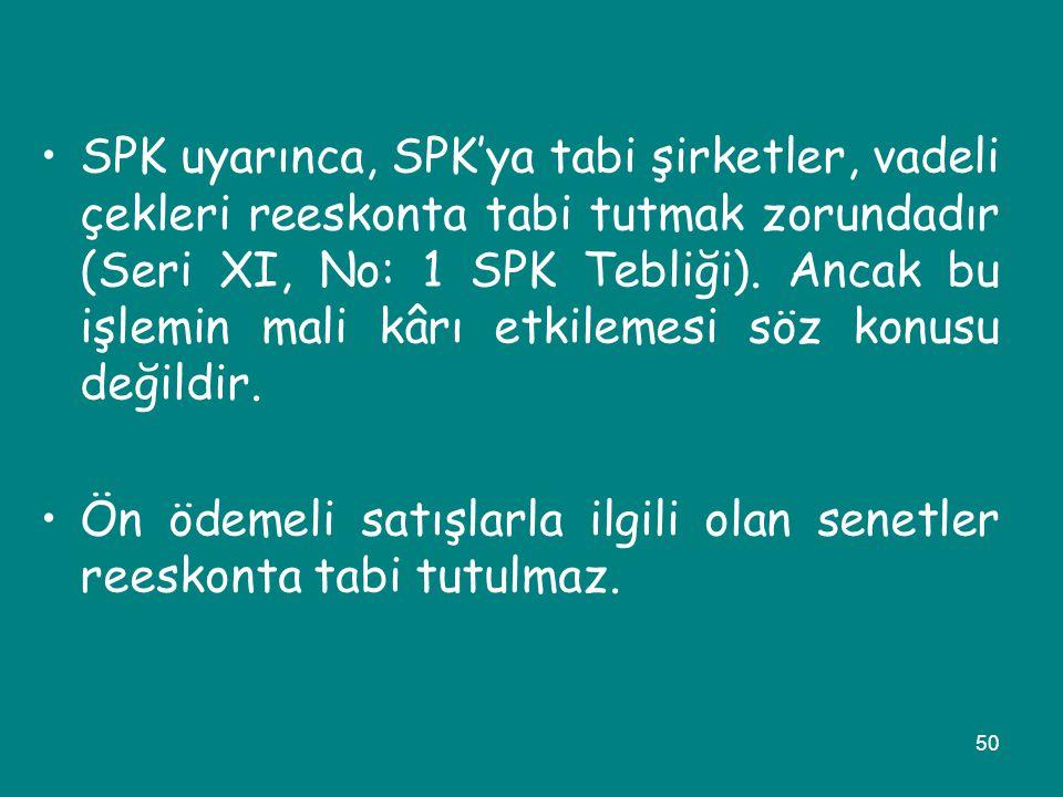 SPK uyarınca, SPK'ya tabi şirketler, vadeli çekleri reeskonta tabi tutmak zorundadır (Seri XI, No: 1 SPK Tebliği). Ancak bu işlemin mali kârı etkilemesi söz konusu değildir.