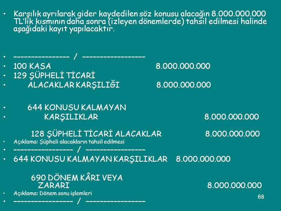 –––––––––––––––– / –––––––––––––––––– 100 KASA 8.000.000.000