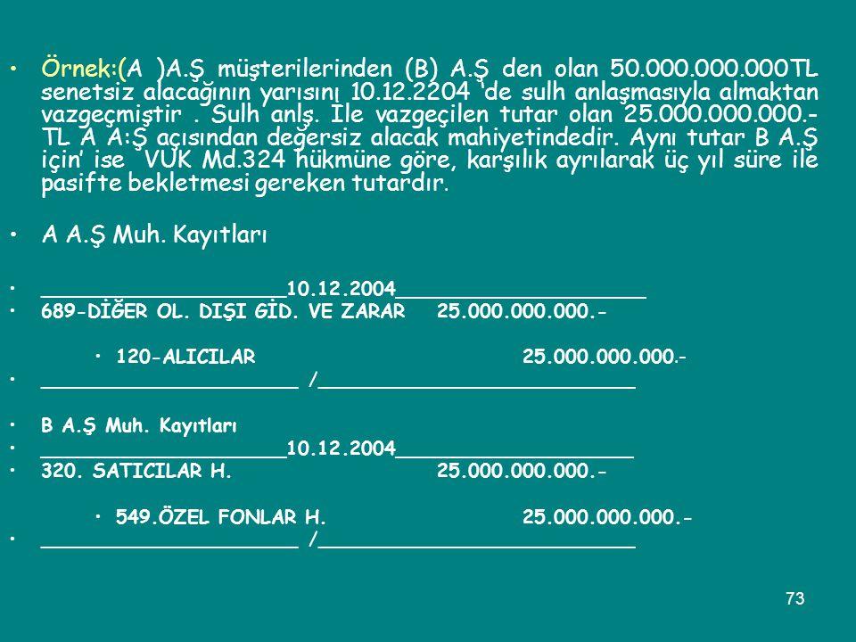 Örnek:(A )A. Ş müşterilerinden (B) A. Ş den olan 50. 000. 000