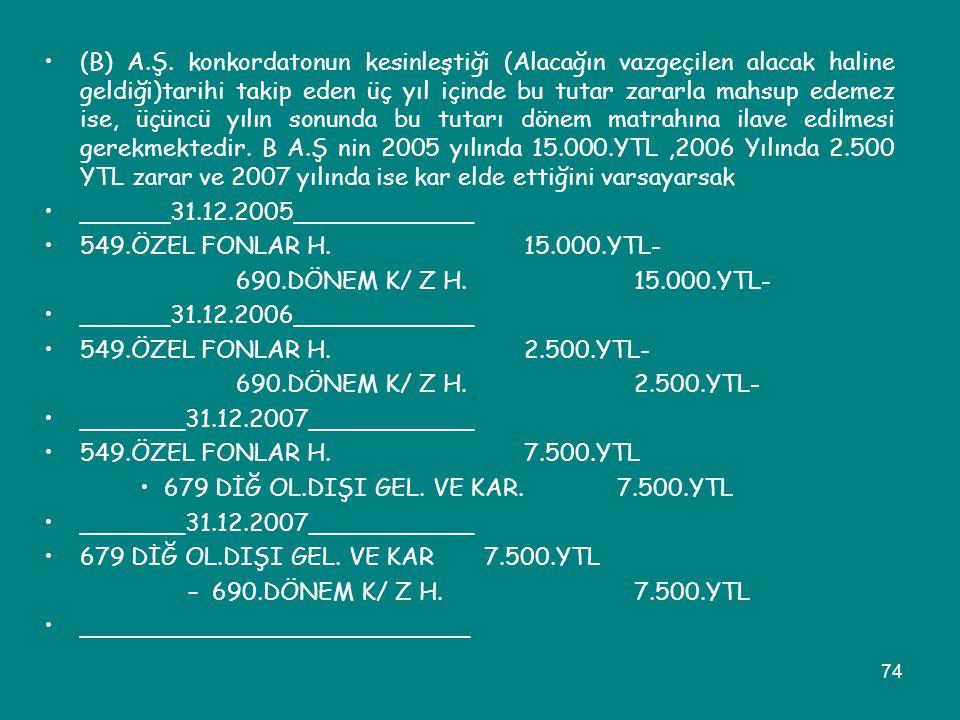 (B) A.Ş. konkordatonun kesinleştiği (Alacağın vazgeçilen alacak haline geldiği)tarihi takip eden üç yıl içinde bu tutar zararla mahsup edemez ise, üçüncü yılın sonunda bu tutarı dönem matrahına ilave edilmesi gerekmektedir. B A.Ş nin 2005 yılında 15.000.YTL ,2006 Yılında 2.500 YTL zarar ve 2007 yılında ise kar elde ettiğini varsayarsak