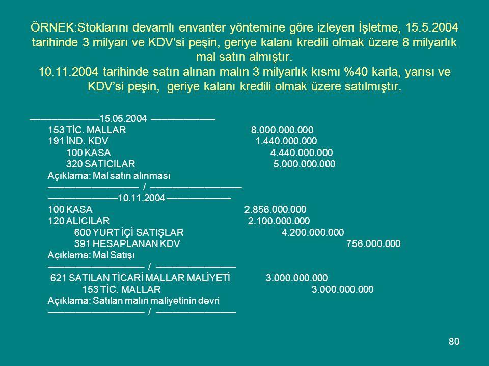 ÖRNEK:Stoklarını devamlı envanter yöntemine göre izleyen İşletme, 15.5.2004 tarihinde 3 milyarı ve KDV'si peşin, geriye kalanı kredili olmak üzere 8 milyarlık mal satın almıştır. 10.11.2004 tarihinde satın alınan malın 3 milyarlık kısmı %40 karla, yarısı ve KDV'si peşin, geriye kalanı kredili olmak üzere satılmıştır.
