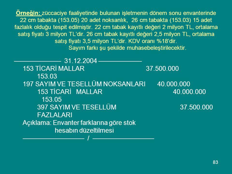 ––––––––––––– 31.12.2004 –––––––––––– 153 TİCARİ MALLAR 37.500.000
