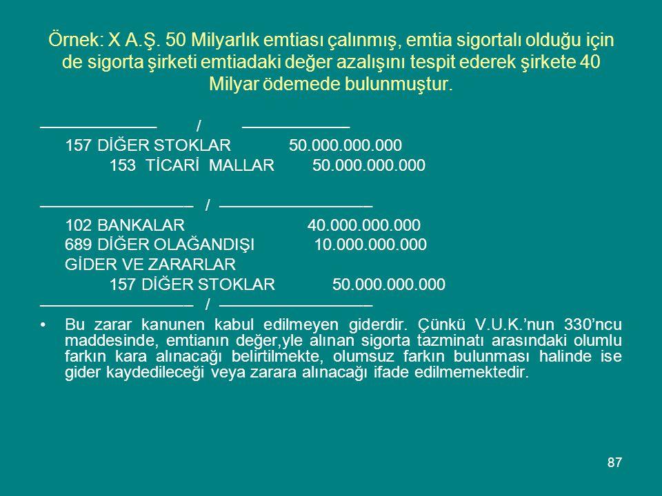 Örnek: X A.Ş. 50 Milyarlık emtiası çalınmış, emtia sigortalı olduğu için de sigorta şirketi emtiadaki değer azalışını tespit ederek şirkete 40 Milyar ödemede bulunmuştur.