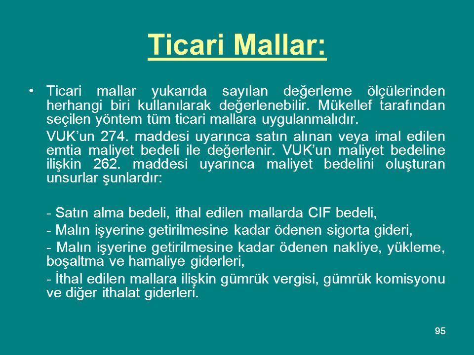 Ticari Mallar: