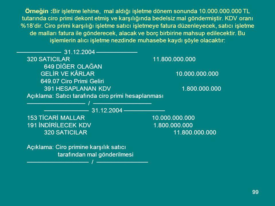 Örneğin :Bir işletme lehine, mal aldığı işletme dönem sonunda 10. 000
