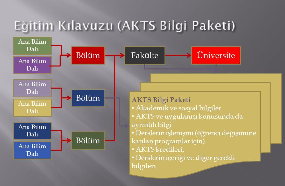 Eğitim Kılavuzu (AKTS Bilgi Paketi)