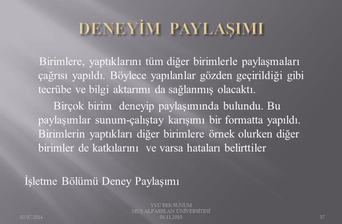 YYÜ BEK SUNUM MUŞ ALPARSLAN ÜNİVERSİTESİ 05.11.2010