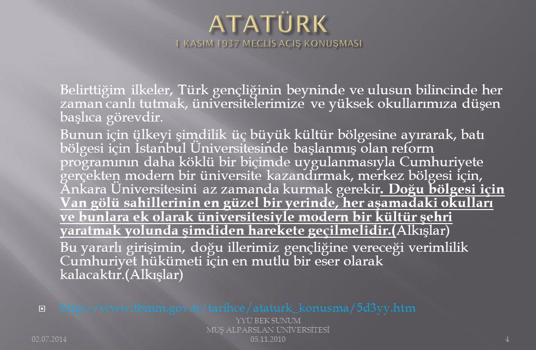 ATATÜRK 1 KASIM 1937 MECLİS AÇIŞ KONUŞMASI
