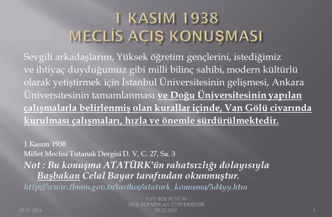 1 KASIM 1938 MECLİS AÇIŞ KONUŞMASI