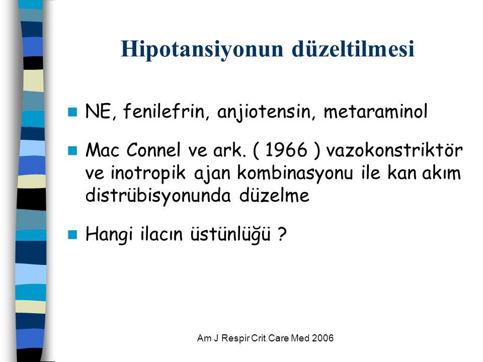 Hipotansiyonun düzeltilmesi