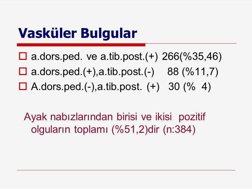 Vasküler Bulgular a.dors.ped. ve a.tib.post.(+) 266(%35,46)