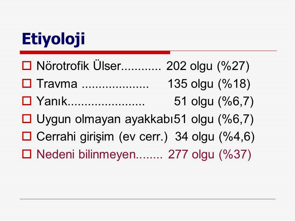 Etiyoloji Nörotrofik Ülser............ 202 olgu (%27)