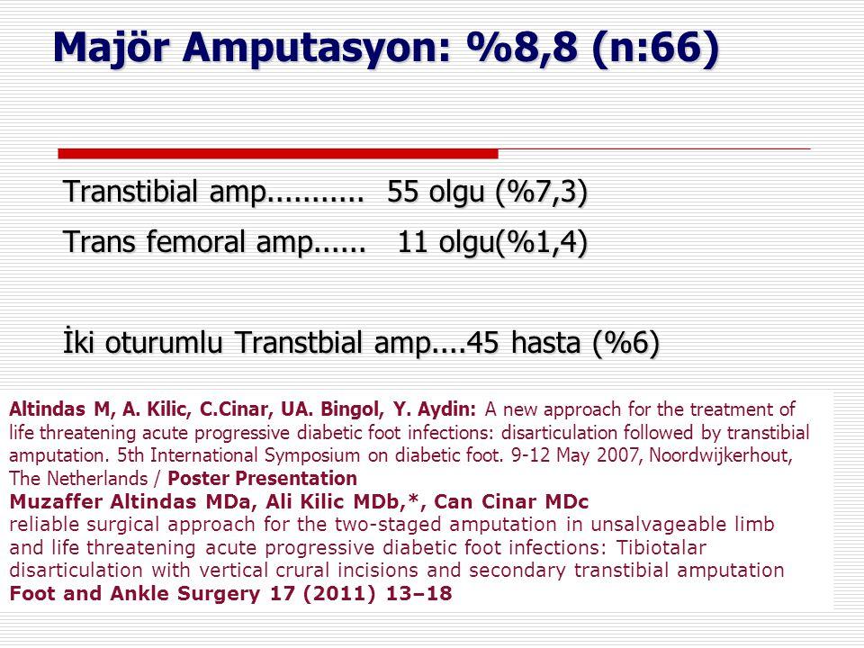 Majör Amputasyon: %8,8 (n:66)