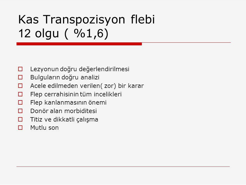Kas Transpozisyon flebi 12 olgu ( %1,6)