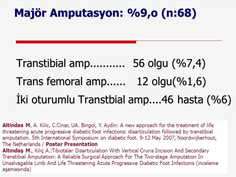 Majör Amputasyon: %9,o (n:68)