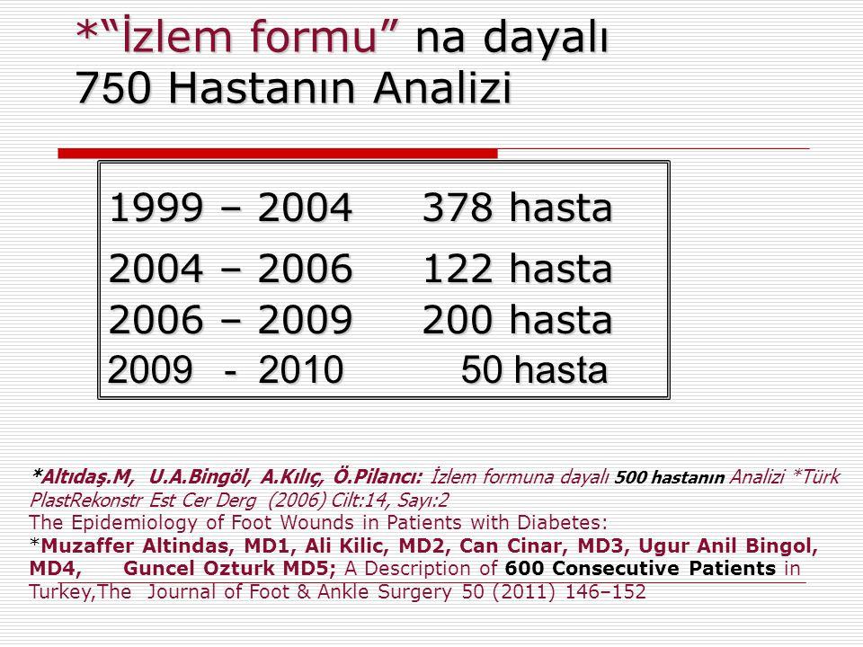 * İzlem formu na dayalı 750 Hastanın Analizi