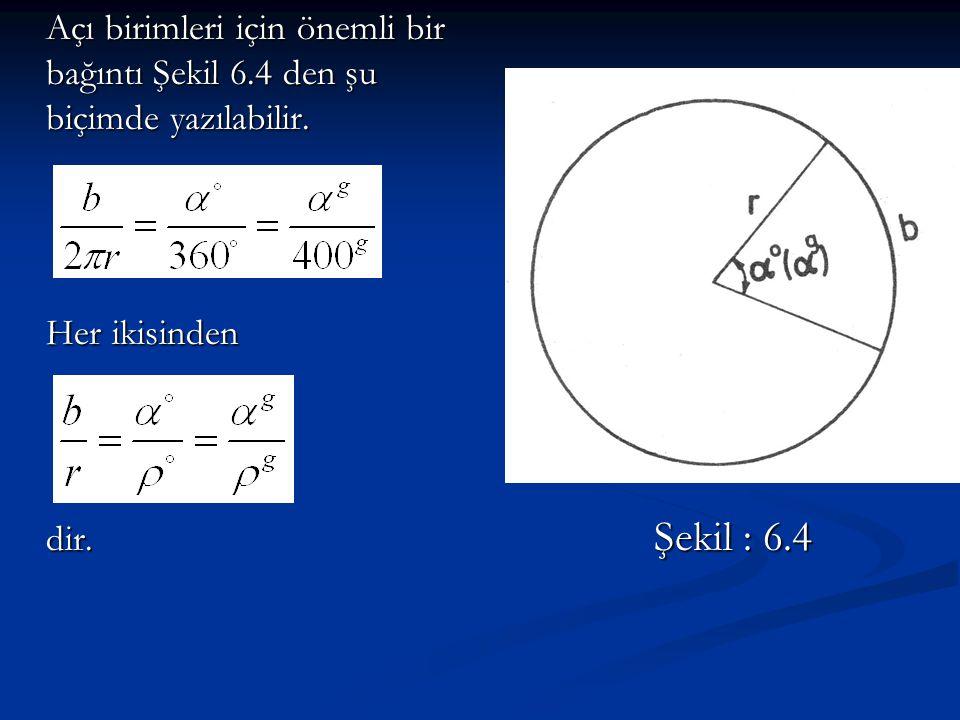 Açı birimleri için önemli bir bağıntı Şekil 6