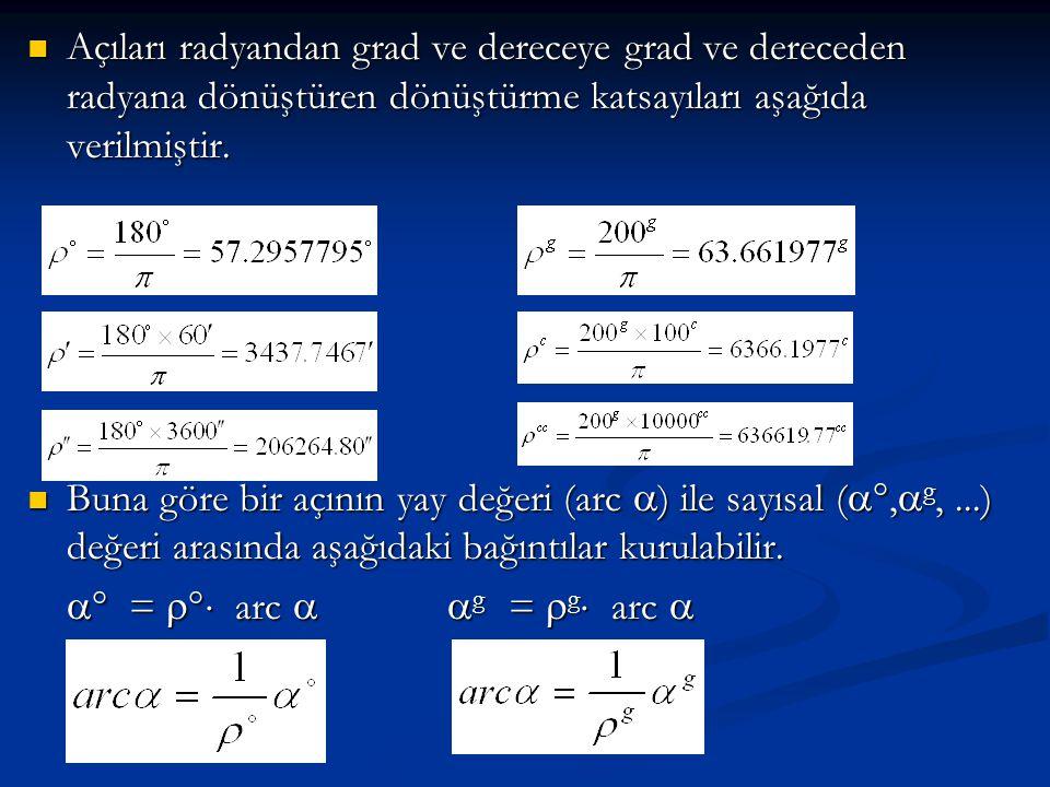 Açıları radyandan grad ve dereceye grad ve dereceden radyana dönüştüren dönüştürme katsayıları aşağıda verilmiştir.