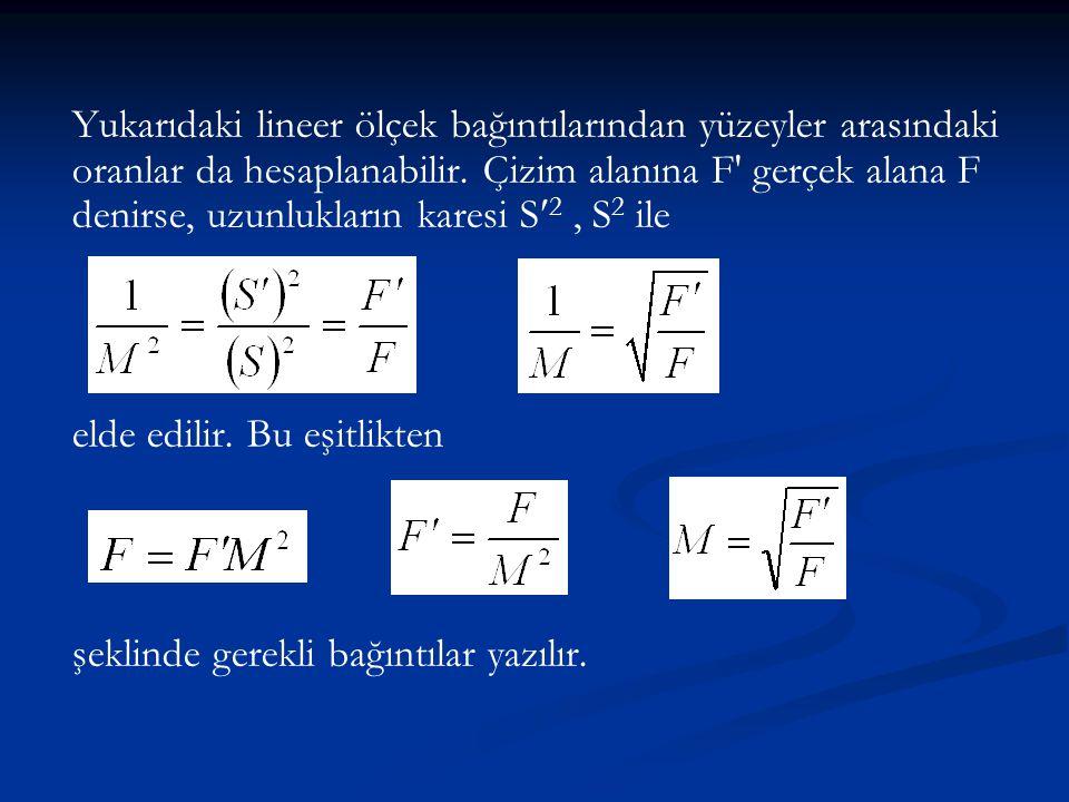 Yukarıdaki lineer ölçek bağıntılarından yüzeyler arasındaki oranlar da hesaplanabilir. Çizim alanına F gerçek alana F denirse, uzunlukların karesi S2 , S2 ile