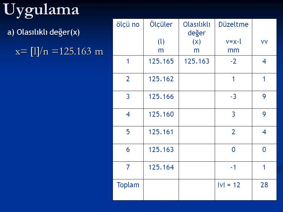 Uygulama a) Olasılıklı değer(x) x= ln =125.163 m ölçü no Ölçüler