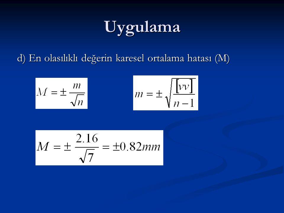 Uygulama d) En olasılıklı değerin karesel ortalama hatası (M)
