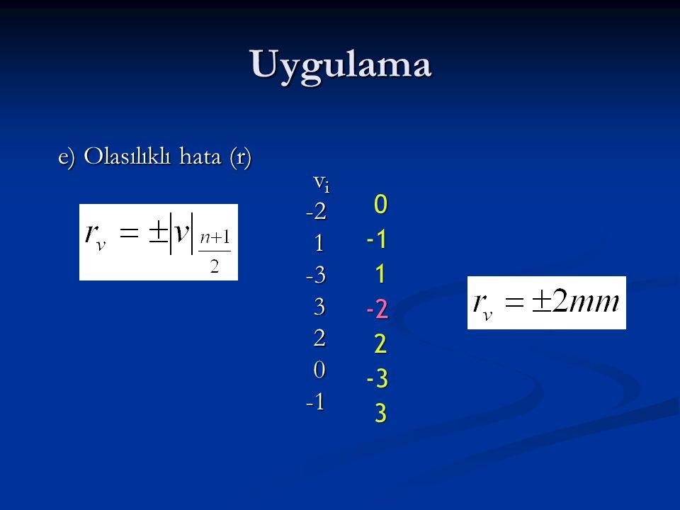 Uygulama e) Olasılıklı hata (r) vi -2 1 -3 3 2 -1 -1 1 -2 2 -3 3