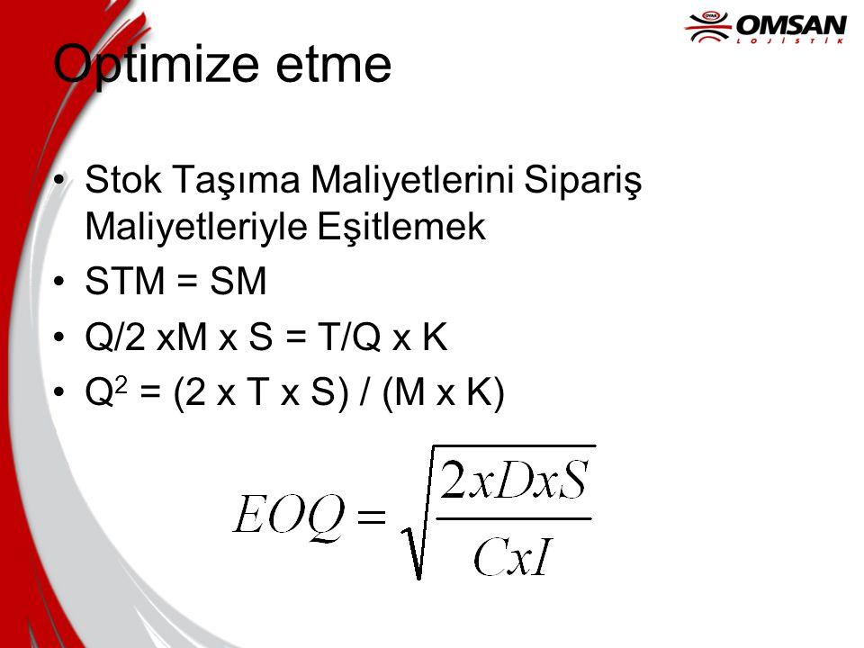 Optimize etme Stok Taşıma Maliyetlerini Sipariş Maliyetleriyle Eşitlemek. STM = SM. Q/2 xM x S = T/Q x K.