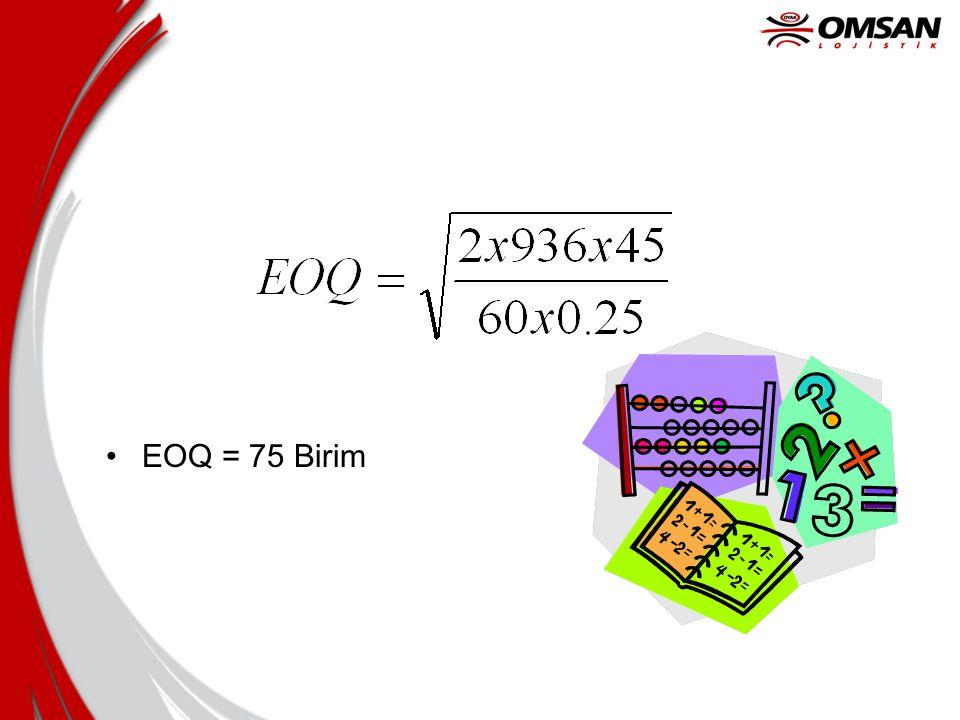 EOQ = 75 Birim