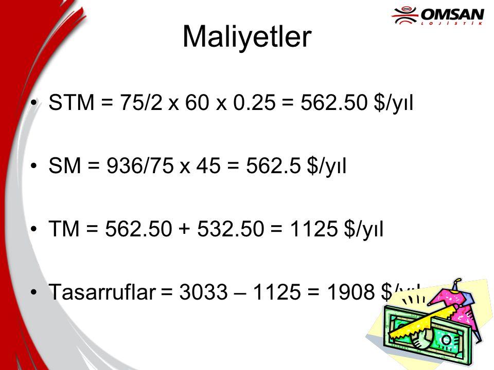 Maliyetler STM = 75/2 x 60 x 0.25 = 562.50 $/yıl